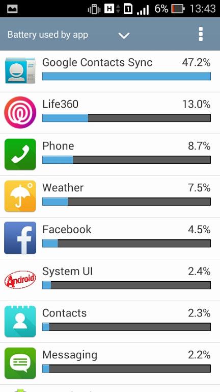 Zenfone 4 (A450CG) ทดสอบการกินแบต